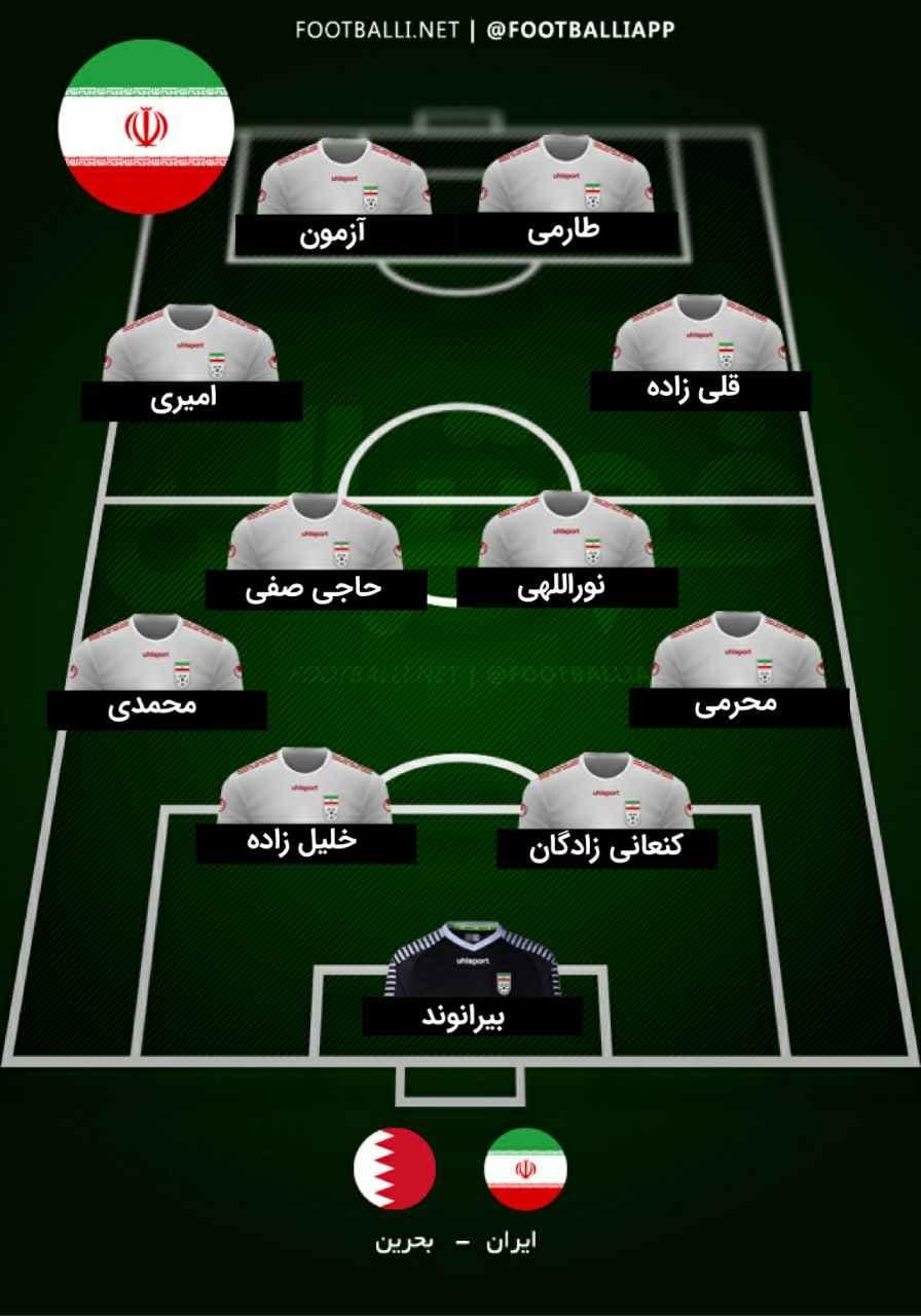 شماتیک ترکیب تیم ملی ایران مقابل بحرین