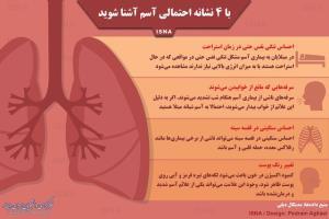 اینفوگرافی؛ با 4 نشانه احتمالی آسم آشنا شوید