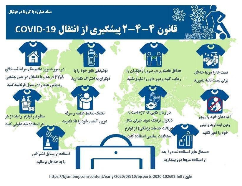 پوستر 2-4-4؛ پیشگیری از کرونا در فوتبال