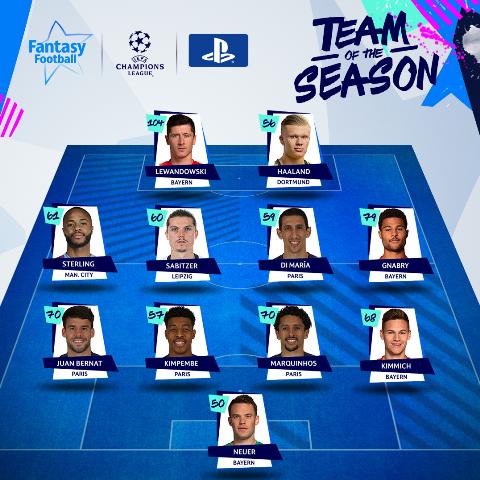 تیم منتخب فصل لیگ قهرمانان اروپا 2020
