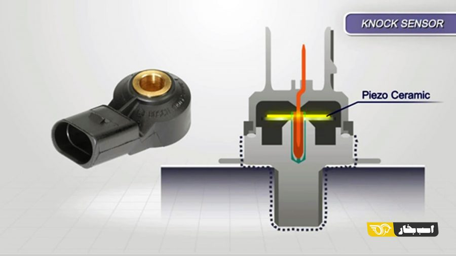سنسور ناک یا سنسور کوبش در خودرو چیست؟