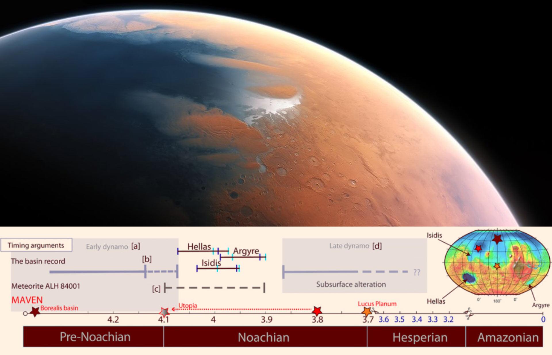 دینام مریخ بین 3.7 تا 4.5 میلیارد سال قبل فعال بود