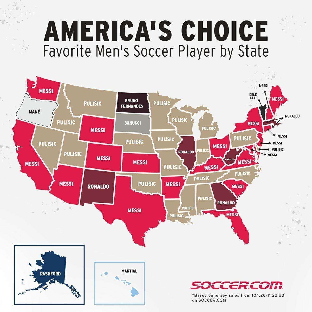 پرفروشترین پیراهنهای بازیکنان فوتبال در ایالات متحده