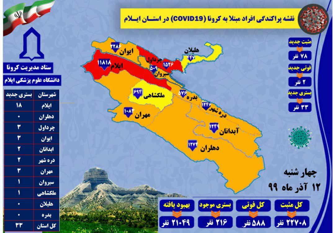 شناسایی ۷۸ مورد جدید مبتلا به کرونا در استان ایلام