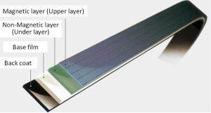 رونمایی از نوار مغناطیسی 580 ترابایتی