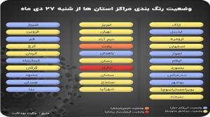 عکس/ وضعیت رنگبندی استانهای کشور
