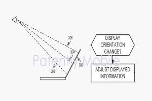 لپ تاپی با قابلیت تنظیم زاویه دید کاربر ثبت اختراع شد