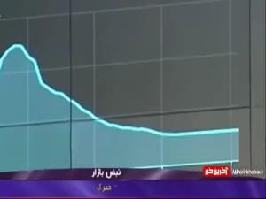 بازارهای مالی در هفته ای که گذشت