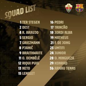 لیست بازیکنان حاضر بارسلونا مقابل الچه/ عدم حضور مسی