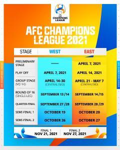 مرحله گروهی لیگ قهرمانان آسیا رسما متمرکز شد/ اعلام جدول زمان بندی مسابقات