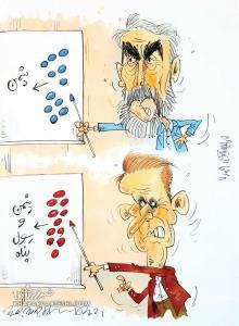 آنالیز فکری و گلمحمدی از مشکلات