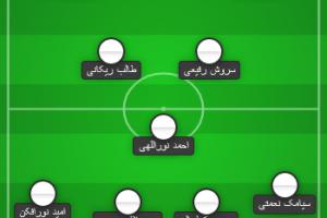 ۳ فوتبالیست سپاهان در جمع برترینهای نیم فصل