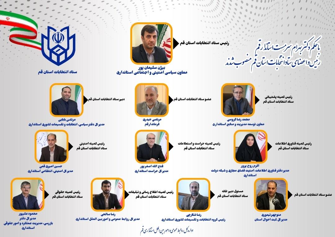 انتصاب رئیس و اعضای ستاد انتخابات استان قم