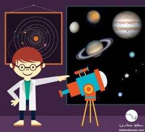 راهنمای رصد اورانوس، نپتون و پلوتو