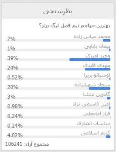 بهترین مثلث هجومی لیگ برتر ایران با 25 گل