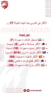آمار عالی ستاره ایرانی در قطر