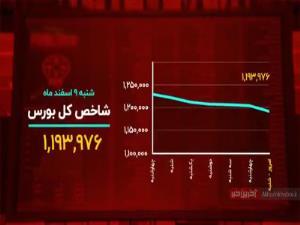 سقوط طلا به قعر 9 ماهه