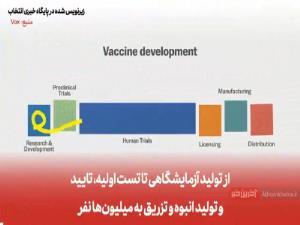 چرا نباید از عوارض واکسن کرونا نگران باشیم؟