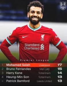 برترین گلزنان لیگ برتر