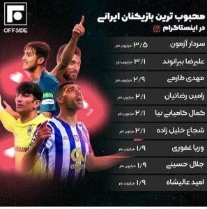 محبوب ترین فوتبالیست ایرانی در اینستاگرام کیست؟