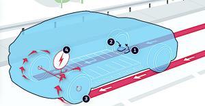 ترمزهای ژنراتوری خودروهای هیبرید چگونه کار می کنند؟