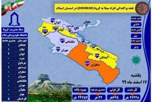 آخرین و جدیدترین آمار کرونایی استان ایلام تا ۱۷ اسفند