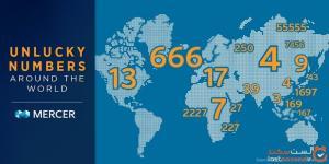 اعداد شانس و بدشانسی در فرهنگ مردم جهان