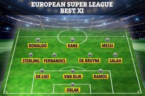 ترکیب منتخب بازیکنان حاضر در سوپرلیگ