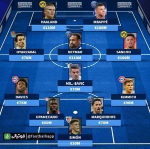منتخب با ارزشترین بازیکنان غایب در سوپر لیگ اروپا