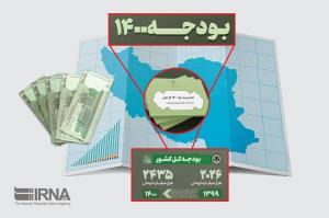 روایت ایرنا از تغییرات جداول بودجه 1400