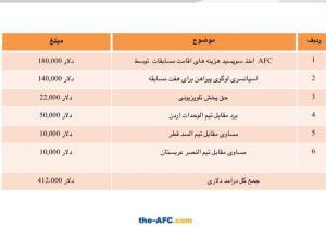 سوغاتی فولادیها از عربستان؛ چمدان ۱۰ میلیاردی در دست آذری