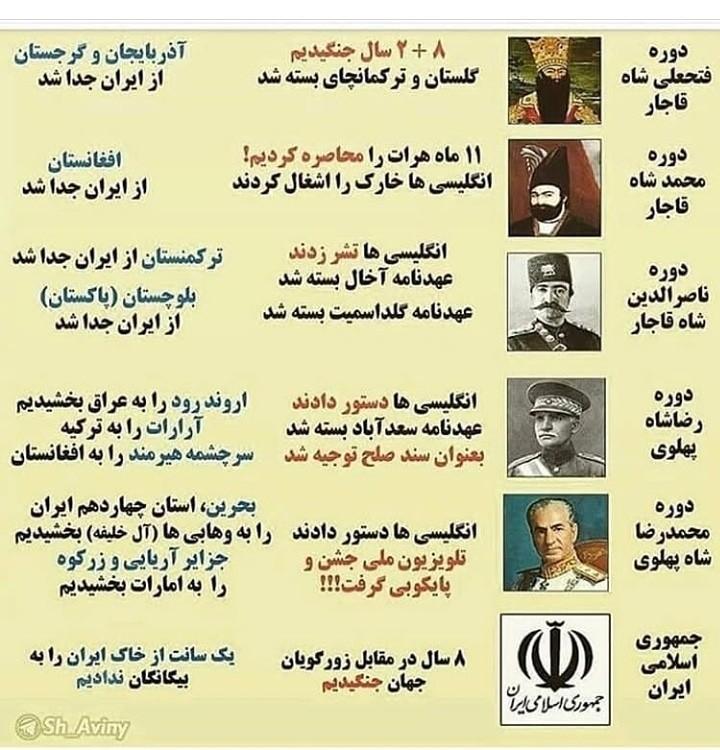 کارنامه قاجار وپهلوی خائن