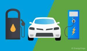 چگونه میتوان به تولید خودروهای هیبرید در تیراژ بالا دست پیدا کرد؟