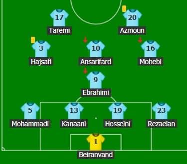 5 تغییر تیم ملی نسبت به بازی رفت مقابل بحرین