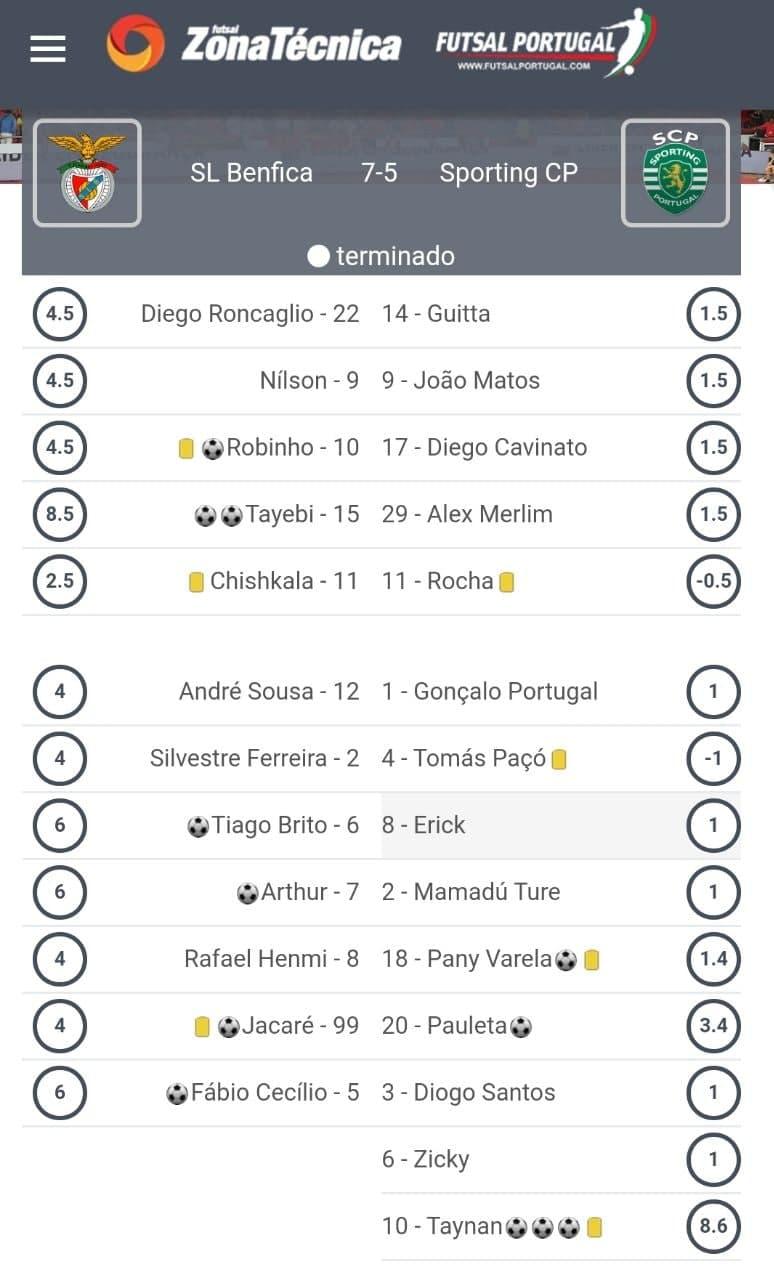 طیبی بهترین بازیکن بنفیکا در فینال پرتغال