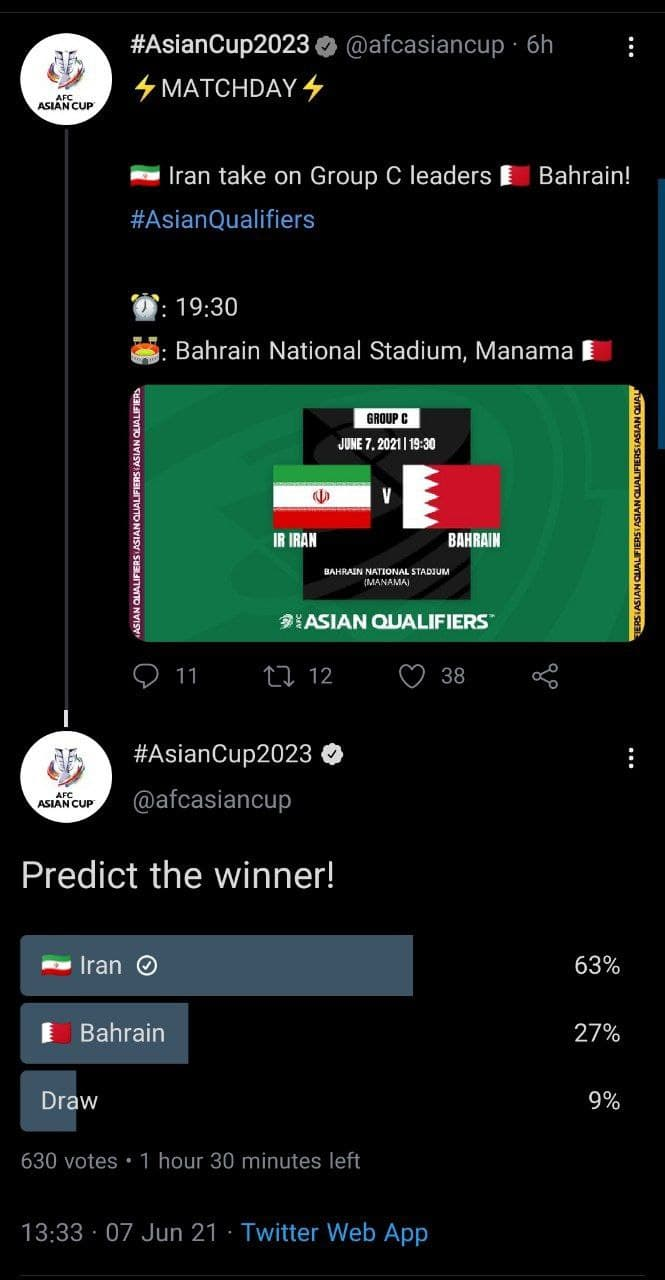 رای کاربران AFC به پیروزی ایران