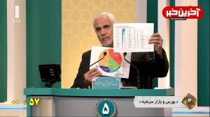 مهرعلیزاده: اقتصاد ما دچار سیاست زدگی شده است