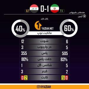 برتری آماری ایران در تقابل با عراق