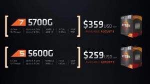 پردازنده های Ryzen 5000G در خرده فروشی ها لیست شدند