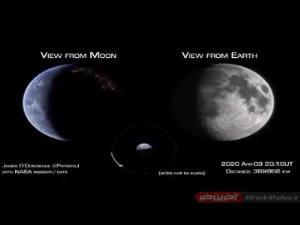 قفل گرانشی ماه به زمین به چه معناست؟