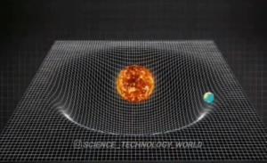 سرعت امواج گرانشی با سرعت نور برابر است