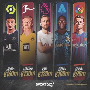 ارزشمندترین فوتبالیست در 5 لیگ معتبر اروپا را بشناسید