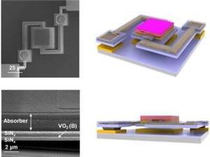 توسعه یک فناوری برای اندازهگیری دمای بدن با تلفن همراه