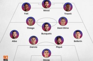 ترکیب منتخب بهترین بازیکنان فعال آکادمی بارسلونا