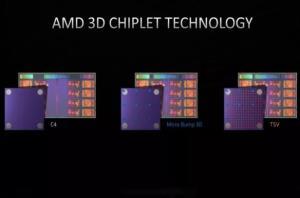 اتصالات میان سیلیکونی AMD تراکم اتصالات را ۱۵ برابر افزایش میدهند