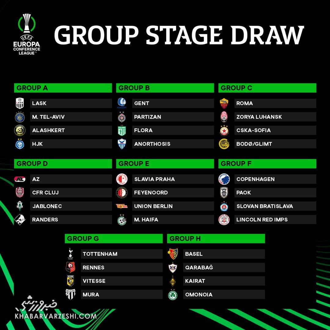 قرعهکشی مرحله گروهی لیگ اروپا/ رویارویی ایرانیها با مورینیو در تورنمنت تازه