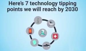 هفت فناوری که تا 2030 به اوج خود میرسند