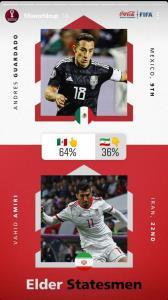 مقایسه وحید امیری و کوادرادو در صفحه رسمی جام جهانی