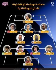 تیم منتخب هفته لیگ ستارگان قطر با حضور یک ایرانی