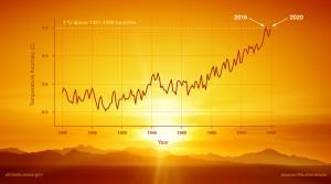 هشدار سازمان ملل متحد: دمای زمین همچنان رو به افزایش است